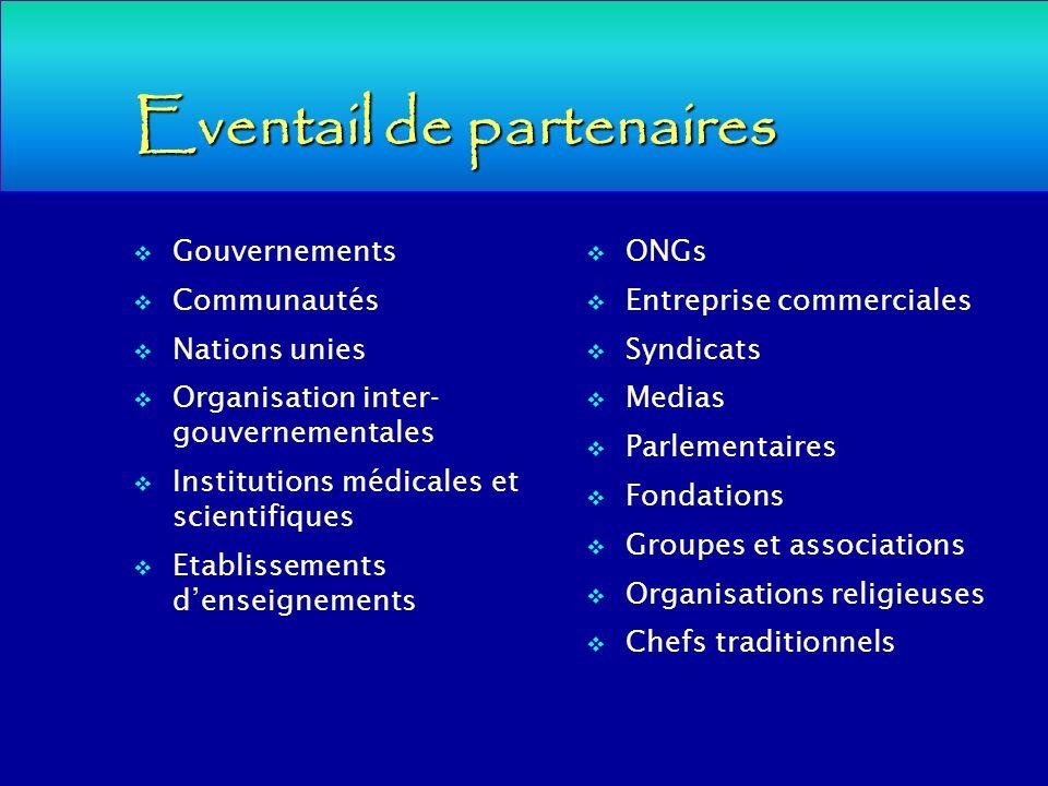 Gouvernements Communautés Nations unies Organisation inter- gouvernementales Institutions médicales et scientifiques Etablissements denseignements ONG