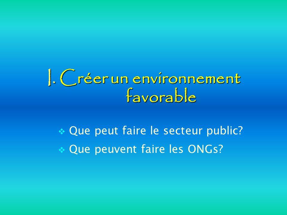 I. Créer un environnement favorable Que peut faire le secteur public? Que peuvent faire les ONGs?