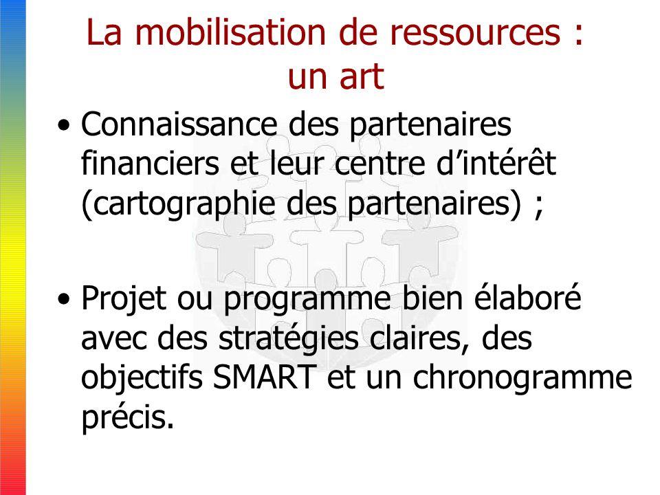 La mobilisation de ressources : un art Connaissance des partenaires financiers et leur centre dintérêt (cartographie des partenaires) ; Projet ou programme bien élaboré avec des stratégies claires, des objectifs SMART et un chronogramme précis.