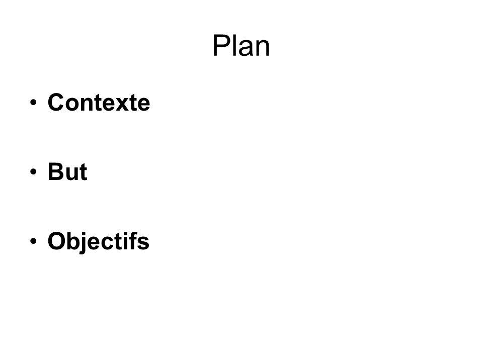 Plan Contexte But Objectifs