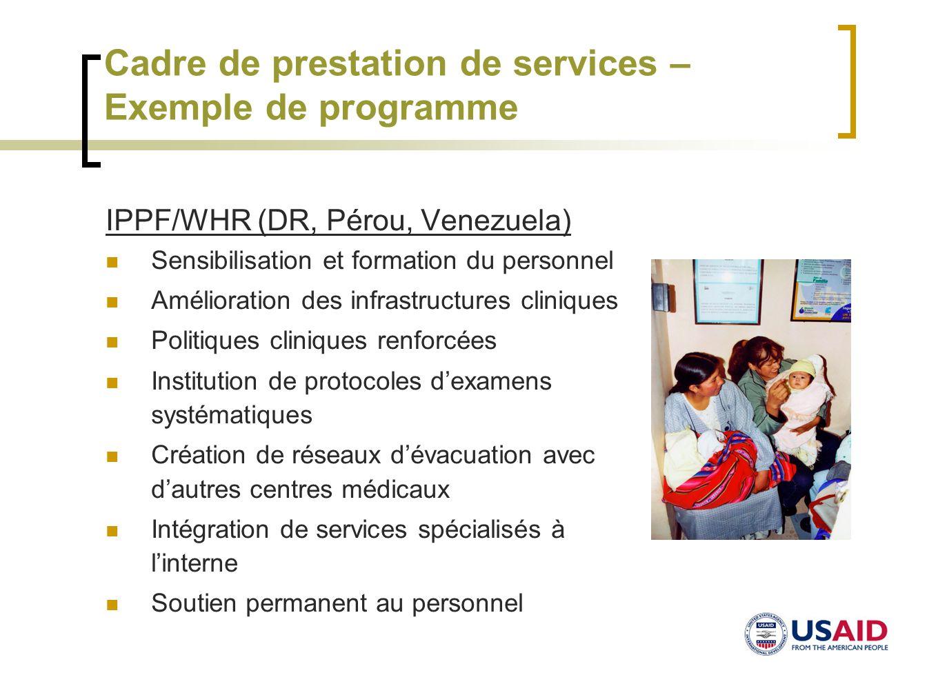 Cadre de prestation de services – Exemple de programme IPPF/WHR (DR, Pérou, Venezuela) Sensibilisation et formation du personnel Amélioration des infr