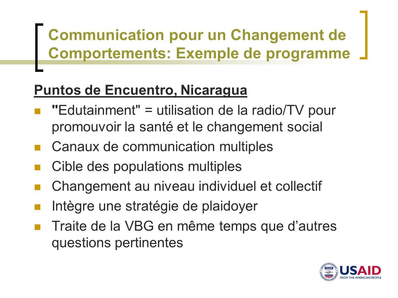 Communication pour un Changement de Comportements: Exemple de programme Puntos de Encuentro, Nicaragua
