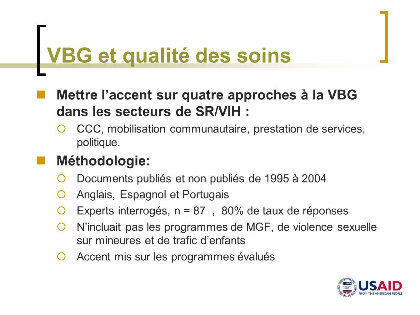 VBG et qualité des soins Mettre laccent sur quatre approches à la VBG dans les secteurs de SR/VIH : CCC, mobilisation communautaire, prestation de ser