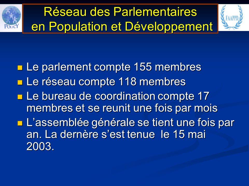 Etat davancement de la Loi-type La loi a été votée le 20 mars 2002; La loi a été votée le 20 mars 2002; La promulgation a eu lieu le 15 avril 2002; La promulgation a eu lieu le 15 avril 2002; Le processus a duré trois ans; Le processus a duré trois ans; Le Réseau et lExécutif ont été les principaux acteurs.