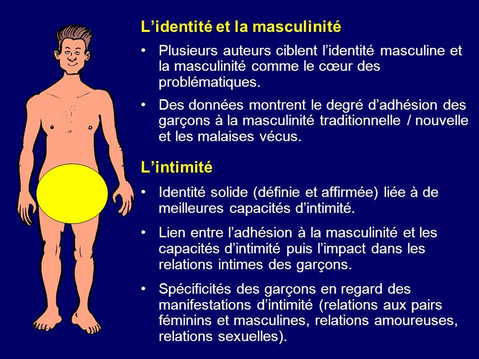 Lidentité et la masculinité Plusieurs auteurs ciblent lidentité masculine et la masculinité comme le cœur des problématiques. Des données montrent le