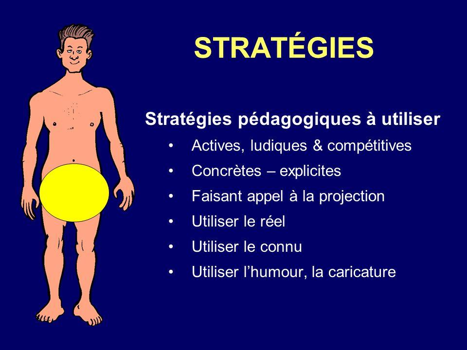 STRATÉGIES Stratégies pédagogiques à utiliser Actives, ludiques & compétitives Concrètes – explicites Faisant appel à la projection Utiliser le réel U