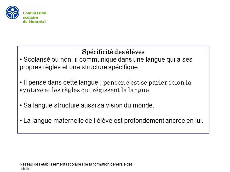 Spécificité des élèves Scolarisé ou non, il communique dans une langue qui a ses propres règles et une structure spécifique.