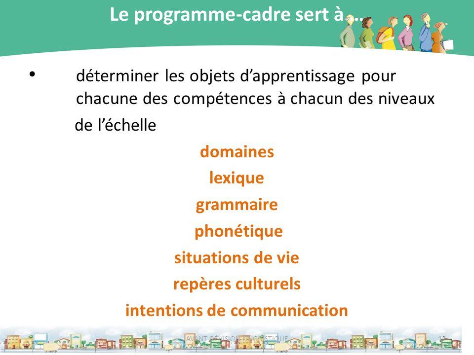 Le programme-cadre sert à … déterminer les objets dapprentissage pour chacune des compétences à chacun des niveaux de léchelle domaines lexique gramma