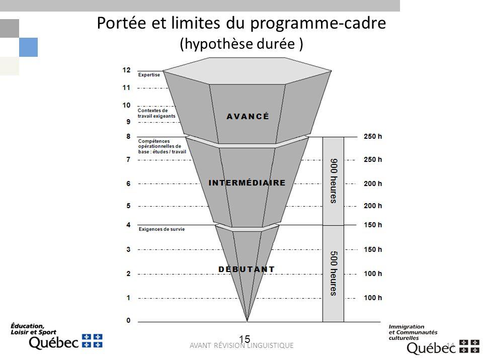 Portée et limites du programme-cadre (hypothèse durée ) AVANT RÉVISION LINGUISTIQUE14 15