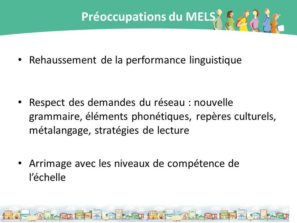 Préoccupations du MELS Rehaussement de la performance linguistique Respect des demandes du réseau : nouvelle grammaire, éléments phonétiques, repères