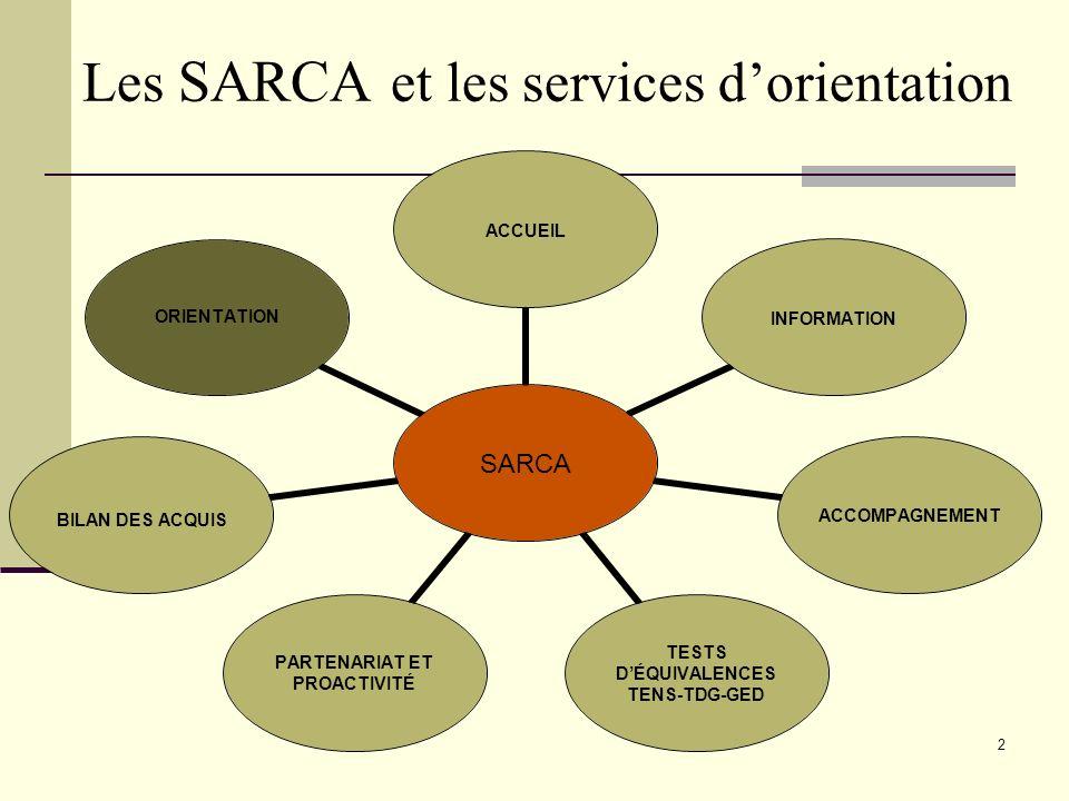 2 Les SARCA et les services dorientation SARCA ACCUEILINFORMATIONACCOMPAGNEMENT TESTS DÉQUIVALENCES TENS-TDG-GED PARTENARIAT ET PROACTIVITÉBILAN DES ACQUIS ORIENTATION