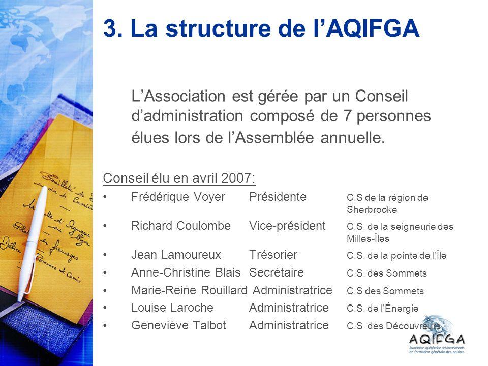 3. La structure de lAQIFGA LAssociation est gérée par un Conseil dadministration composé de 7 personnes élues lors de lAssemblée annuelle. Conseil élu