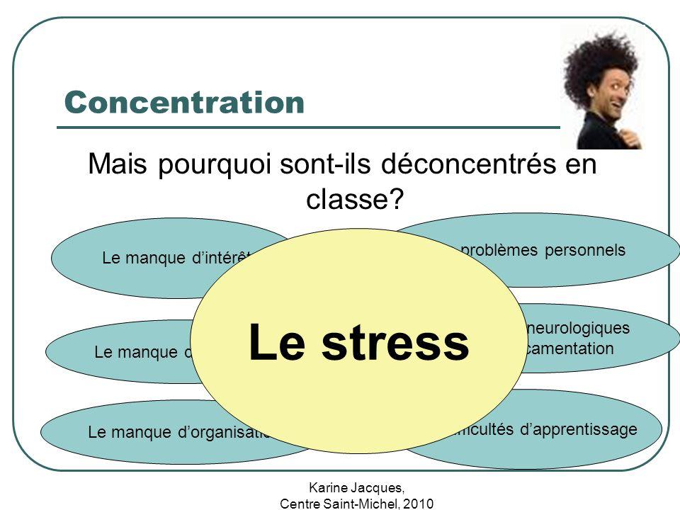 Karine Jacques, Centre Saint-Michel, 2010 Concentration Mais pourquoi sont-ils déconcentrés en classe? Le manque dintérêt Le manque de sommeil Les pro