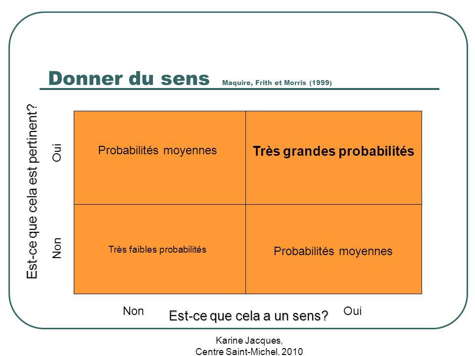 Karine Jacques, Centre Saint-Michel, 2010 Donner du sens Maquire, Frith et Morris (1999) Probabilités moyennes Très faibles probabilités Très grandes