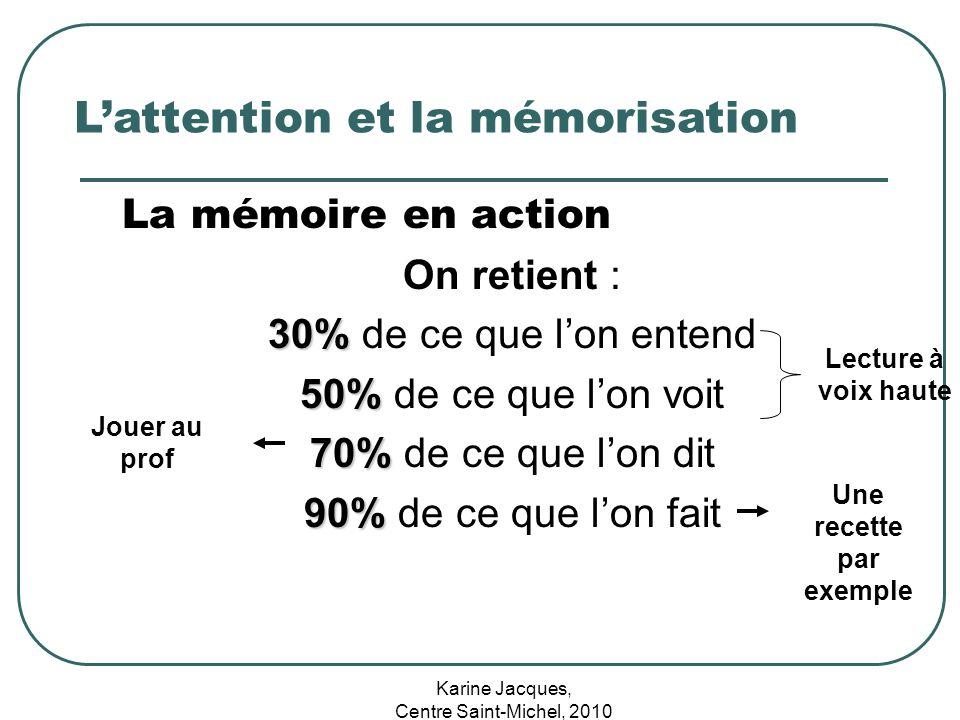 Karine Jacques, Centre Saint-Michel, 2010 Lattention et la mémorisation La mémoire en action On retient : 30% 30% de ce que lon entend 50% 50% de ce q