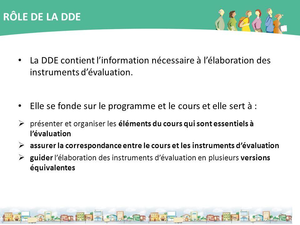 RÔLE DE LA DDE La DDE contient linformation nécessaire à lélaboration des instruments dévaluation. Elle se fonde sur le programme et le cours et elle