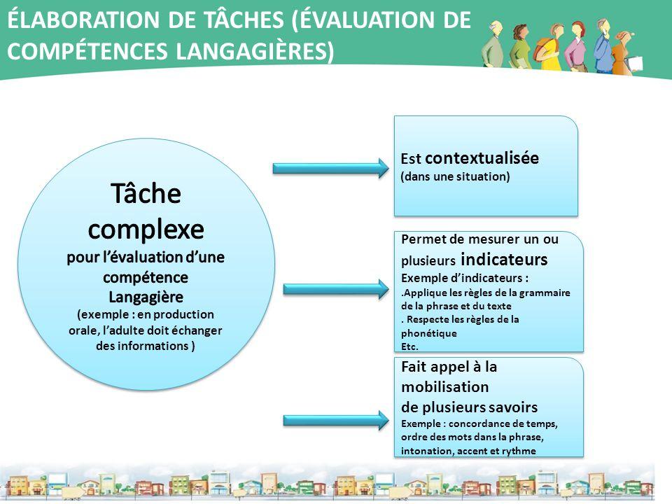 ÉLABORATION DE TÂCHES (ÉVALUATION DE COMPÉTENCES LANGAGIÈRES) Fait appel à la mobilisation de plusieurs savoirs Exemple : concordance de temps, ordre