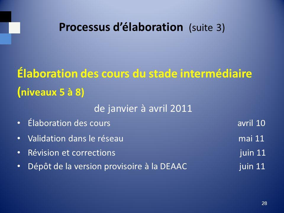Processus délaboration (suite 3) Élaboration des cours du stade intermédiaire ( niveaux 5 à 8) de janvier à avril 2011 Élaboration des cours avril 10 Validation dans le réseau mai 11 Révision et corrections juin 11 Dépôt de la version provisoire à la DEAAC juin 11 28