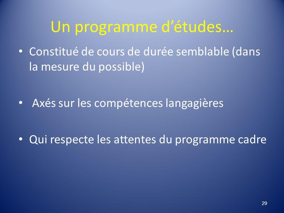 Un programme détudes… Constitué de cours de durée semblable (dans la mesure du possible) Axés sur les compétences langagières Qui respecte les attentes du programme cadre 29