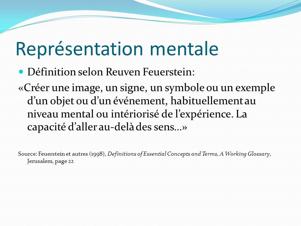 Représentation mentale Définition selon Reuven Feuerstein: «Créer une image, un signe, un symbole ou un exemple dun objet ou dun événement, habituelle