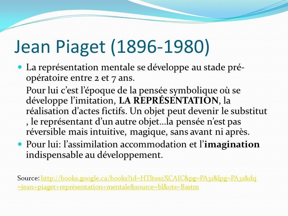 Jean Piaget (1896-1980) La représentation mentale se développe au stade pré- opératoire entre 2 et 7 ans. Pour lui cest lépoque de la pensée symboliqu