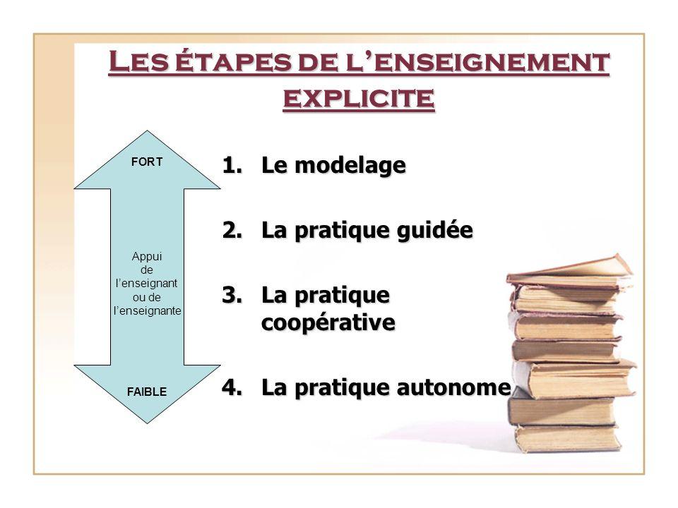 Les étapes de lenseignement explicite 1.Le modelage 2.La pratique guidée 3.La pratique coopérative 4.La pratique autonome FORT Appui de lenseignant ou