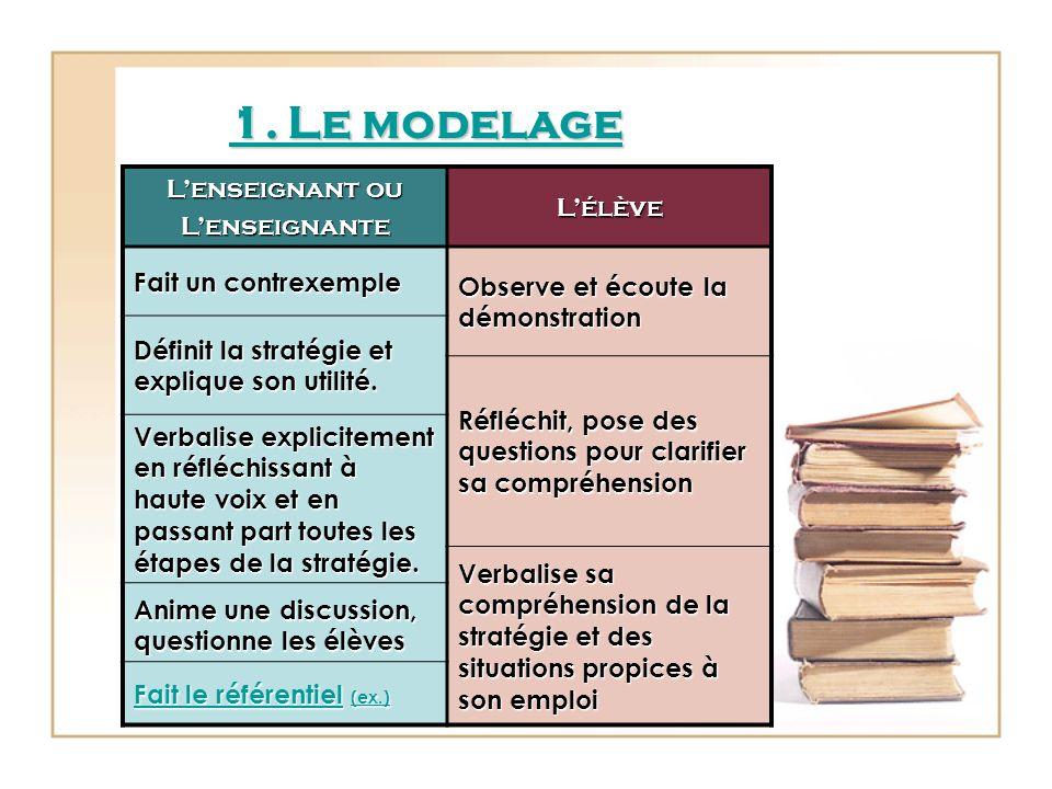 1. Le modelage 1. Le modelage1. Le modelage1. Le modelage Lenseignant ou LenseignanteLélève Fait un contrexemple Observe et écoute la démonstration Dé