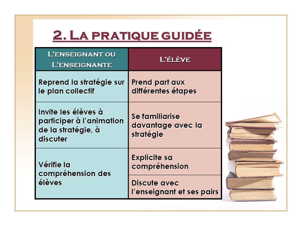 2. La pratique guidée 2. La pratique guidée Lenseignant ou LenseignanteLélève Reprend la stratégie sur le plan collectif Prend part aux différentes ét