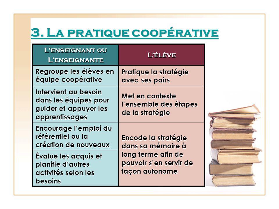 3. La pratique coopérative 3. La pratique coopérative Lenseignant ou LenseignanteLélève Regroupe les élèves en équipe coopérative Pratique la stratégi