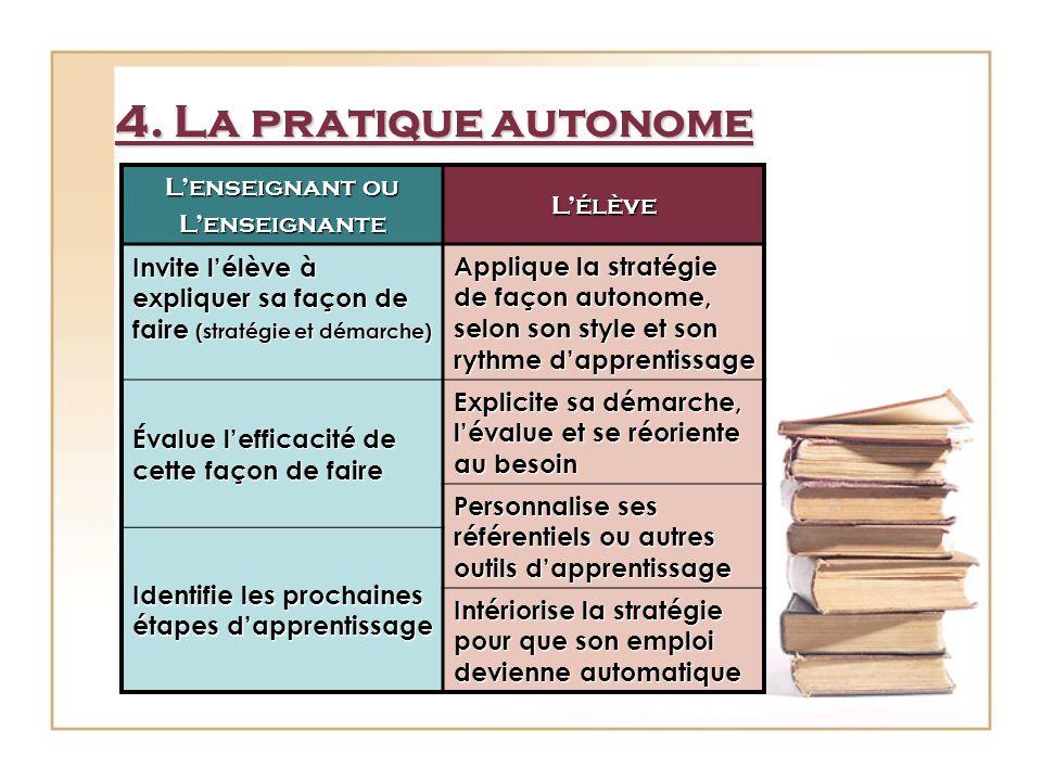 4. La pratique autonome Lenseignant ou LenseignanteLélève Invite lélève à expliquer sa façon de faire (stratégie et démarche) Applique la stratégie de