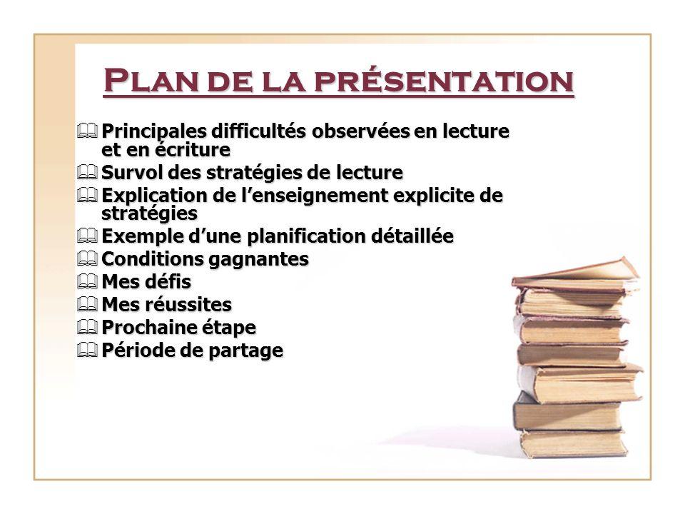 Plan de la présentation Principales difficultés observées en lecture et en écriture Principales difficultés observées en lecture et en écriture Survol