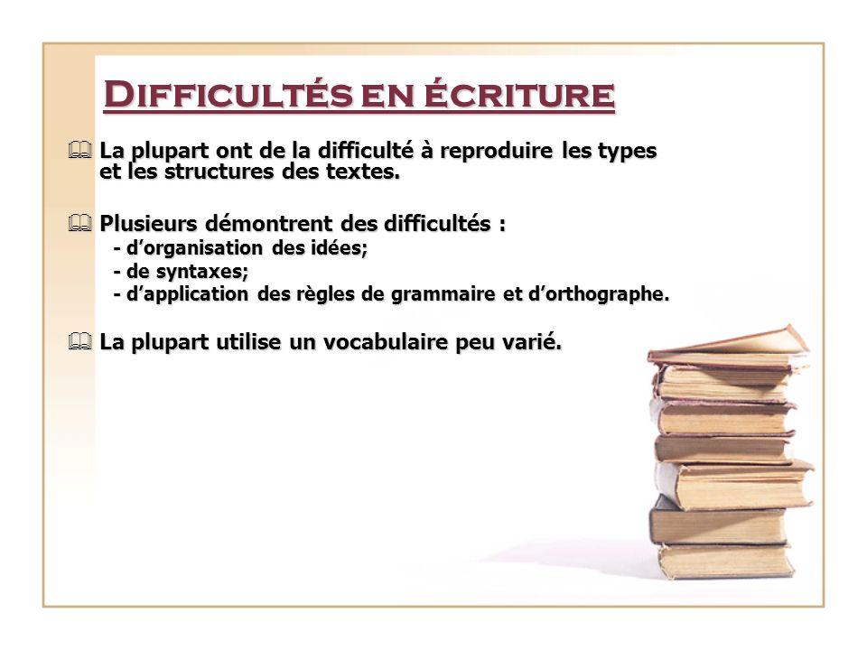 Difficultés en écriture La plupart ont de la difficulté à reproduire les types et les structures des textes. La plupart ont de la difficulté à reprodu