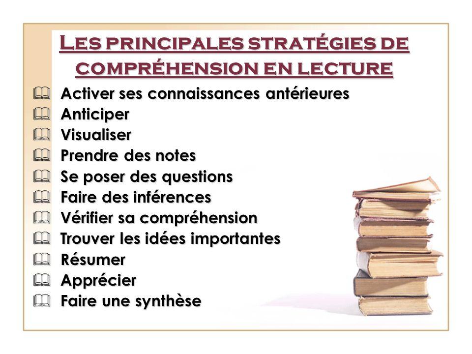 Les principales stratégies de compréhension en lecture Activer ses connaissances antérieures Activer ses connaissances antérieures Anticiper Anticiper