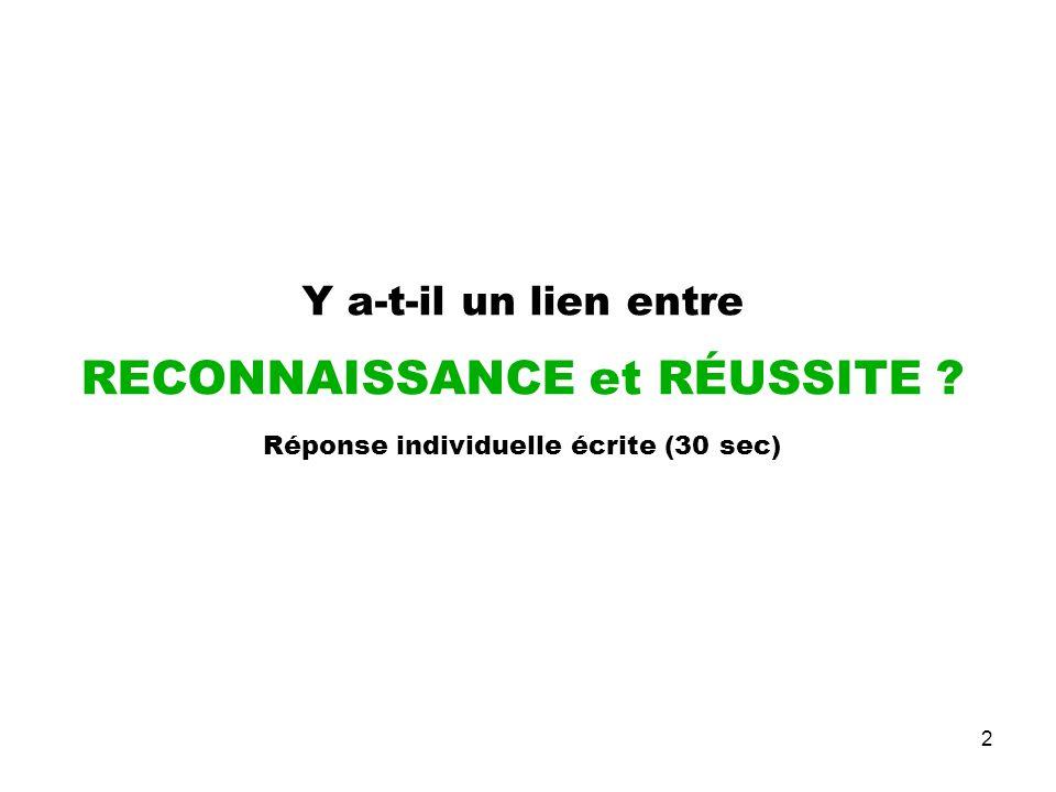 1 Animation: Céline Beaulieu, beaulieu.ce@csdm.qc.ca beaulieu.ce@csdm.qc.ca Pierre Campeau, campeaup@csdm.qc.ca campeaup@csdm.qc.ca enseignants au CREP, CS de Montréal Atelier: 516 « RECONNAÎTRE ce que je fais bien: Une clé maîtresse pour ma RÉUSSITE » 5 e congrès de lAQIFGA 14 et 15 avril 2011 Centre des congrès Hôtel Sheraton Laval