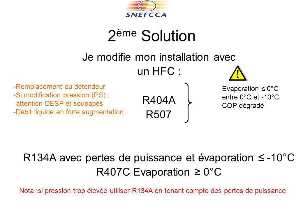2 ème Solution Je modifie mon installation avec un HFC : R404A R507 R134A avec pertes de puissance et évaporation -10°C R407C Evaporation 0°C Evaporat