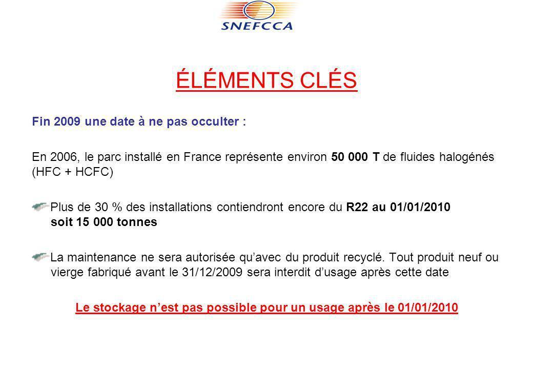 ÉLÉMENTS CLÉS Fin 2009 une date à ne pas occulter : En 2006, le parc installé en France représente environ 50 000 T de fluides halogénés (HFC + HCFC)