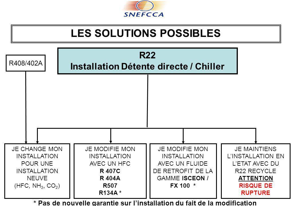 R22 Installation Détente directe / Chiller JE CHANGE MON INSTALLATION POUR UNE INSTALLATION NEUVE (HFC, NH 3, CO 2 ) JE MODIFIE MON INSTALLATION AVEC