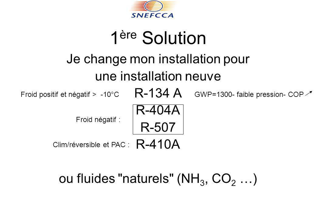 1 ère Solution Je change mon installation pour une installation neuve R-134 A R-404A R-507 R-410A ou fluides