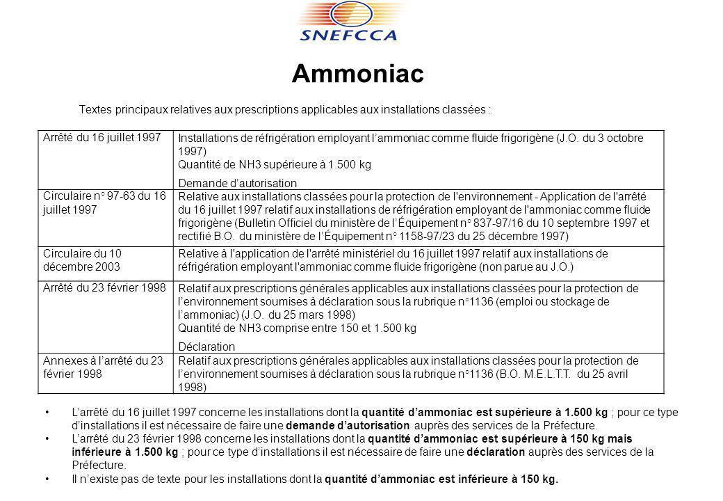 Ammoniac Textes principaux relatives aux prescriptions applicables aux installations classées : Larrêté du 16 juillet 1997 concerne les installations