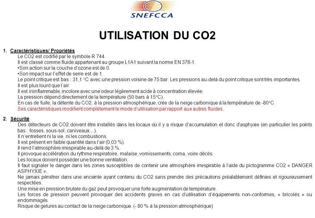 UTILISATION DU CO2 1.Caractéristiques/ Propriétés Le CO2 est codifié par le symbole R 744. Il est classé comme fluide appartenant au groupe L1A1 suiva