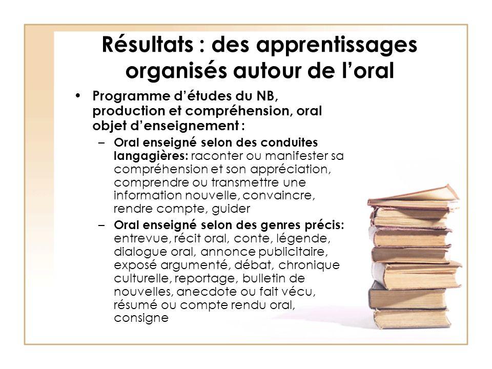 Résultats : des apprentissages organisés autour de loral (suite et fin) Dispositif didactique retenu: la séquence didactique