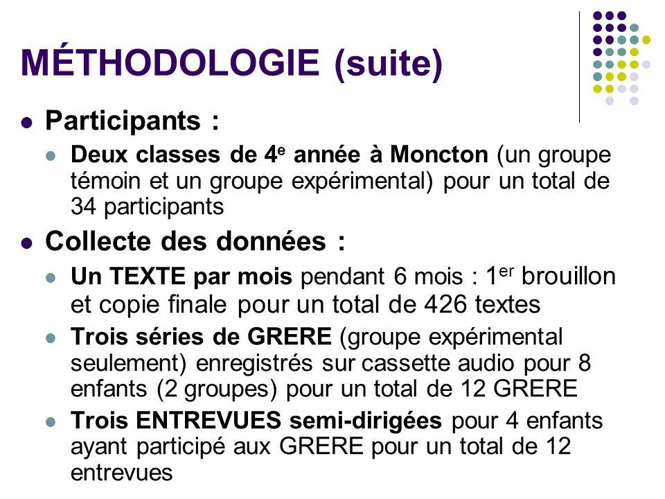 MÉTHODOLOGIE (suite) Participants : Deux classes de 4 e année à Moncton (un groupe témoin et un groupe expérimental) pour un total de 34 participants