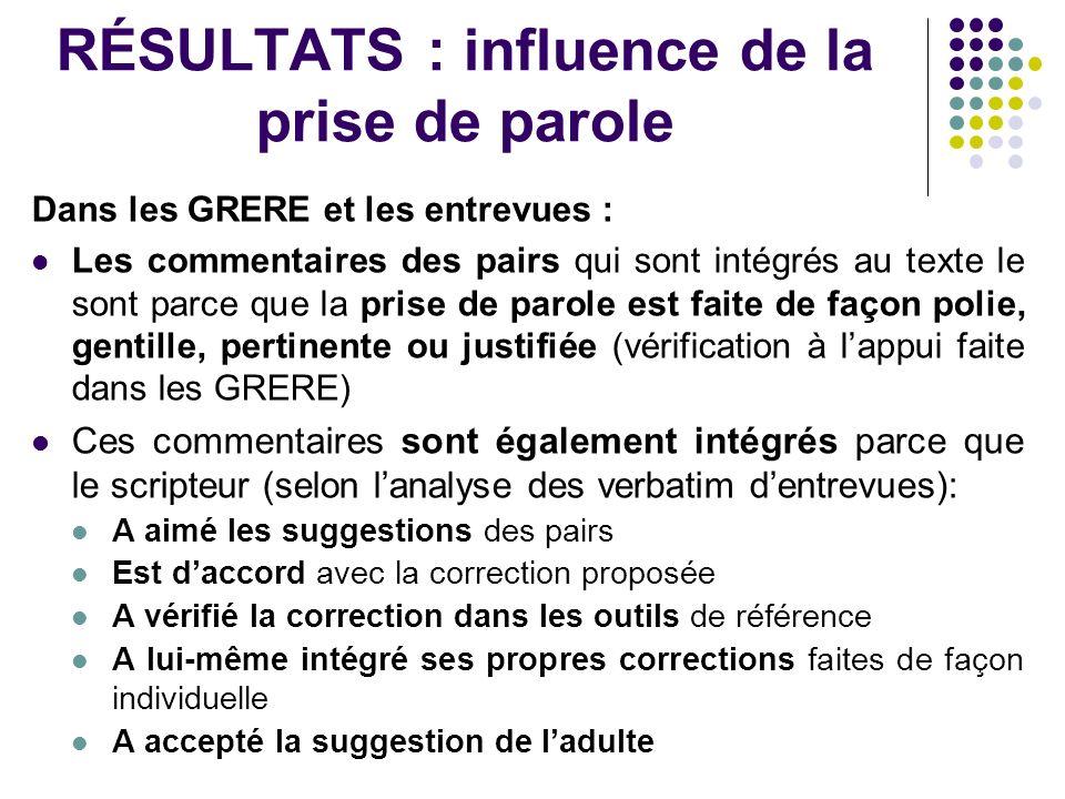 RÉSULTATS : influence de la prise de parole Dans les GRERE et les entrevues : Les commentaires des pairs qui sont intégrés au texte le sont parce que