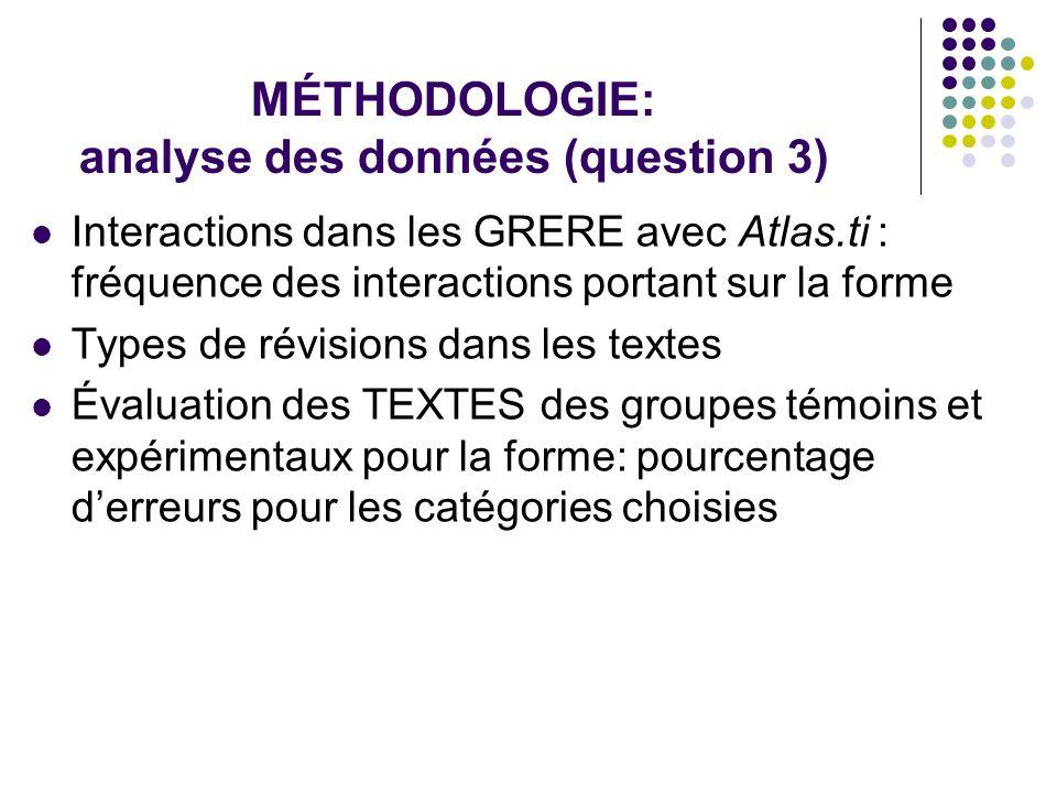 MÉTHODOLOGIE: analyse des données (question 3) Interactions dans les GRERE avec Atlas.ti : fréquence des interactions portant sur la forme Types de ré