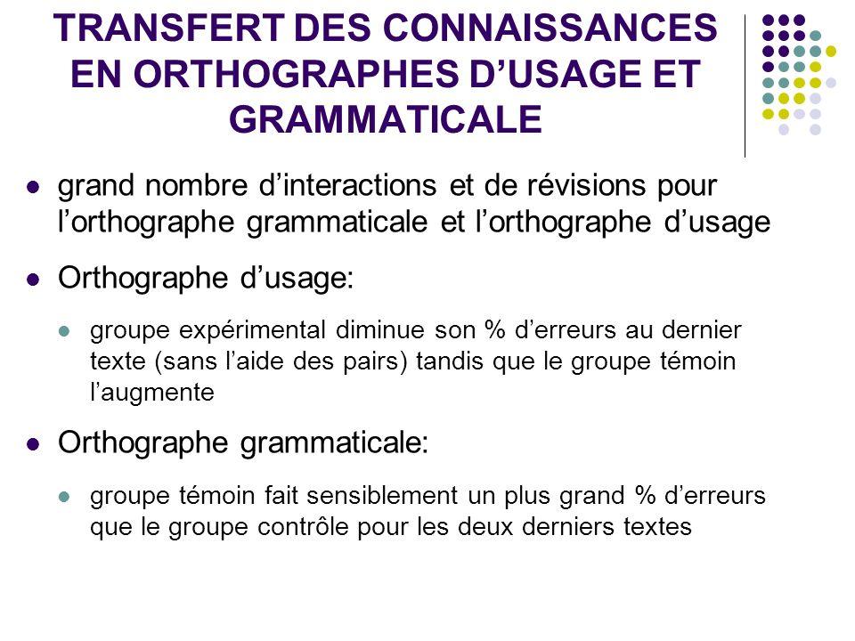 TRANSFERT DES CONNAISSANCES EN ORTHOGRAPHES DUSAGE ET GRAMMATICALE grand nombre dinteractions et de révisions pour lorthographe grammaticale et lortho