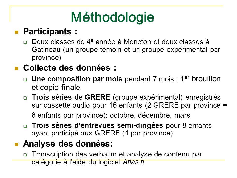 Méthodologie Participants : Deux classes de 4 e année à Moncton et deux classes à Gatineau (un groupe témoin et un groupe expérimental par province) C