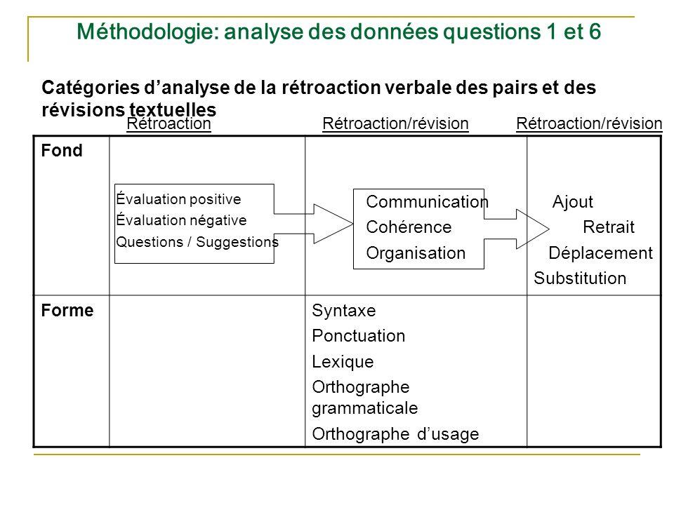 Méthodologie: analyse des données questions 1 et 6 Catégories danalyse de la rétroaction verbale des pairs et des révisions textuelles RétroactionRétr
