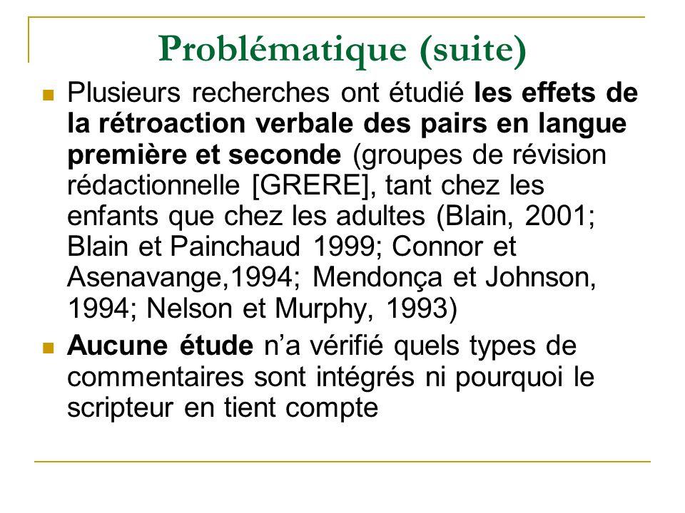 Problématique (suite) Plusieurs recherches ont étudié les effets de la rétroaction verbale des pairs en langue première et seconde (groupes de révisio