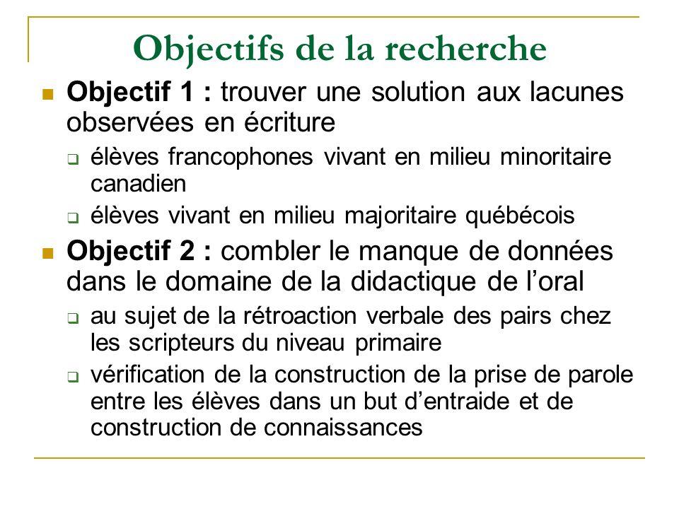 Objectifs de la recherche Objectif 1 : trouver une solution aux lacunes observées en écriture élèves francophones vivant en milieu minoritaire canadie
