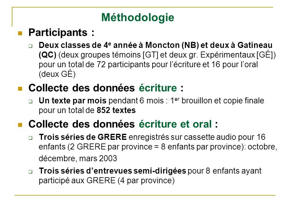 Méthodologie Participants : Deux classes de 4 e année à Moncton (NB) et deux à Gatineau (QC) (deux groupes témoins [GT] et deux gr. Expérimentaux [GÉ]